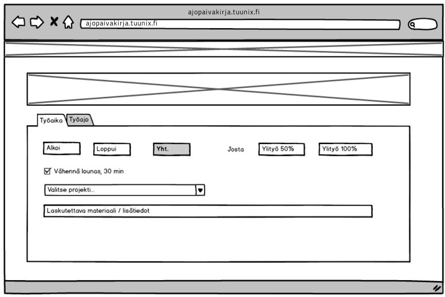 2. Käyttöliittymän visualisointi,  ns. mockup