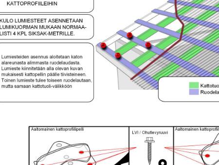 Graafiset palvelut,  käyttöohjekuvat,  esitteet,  3D-mallit